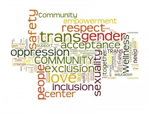 TranSolidarity-World-Café-Harvest-Word-Cloud1