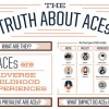 The Truth About Adverse Childhood Experiences